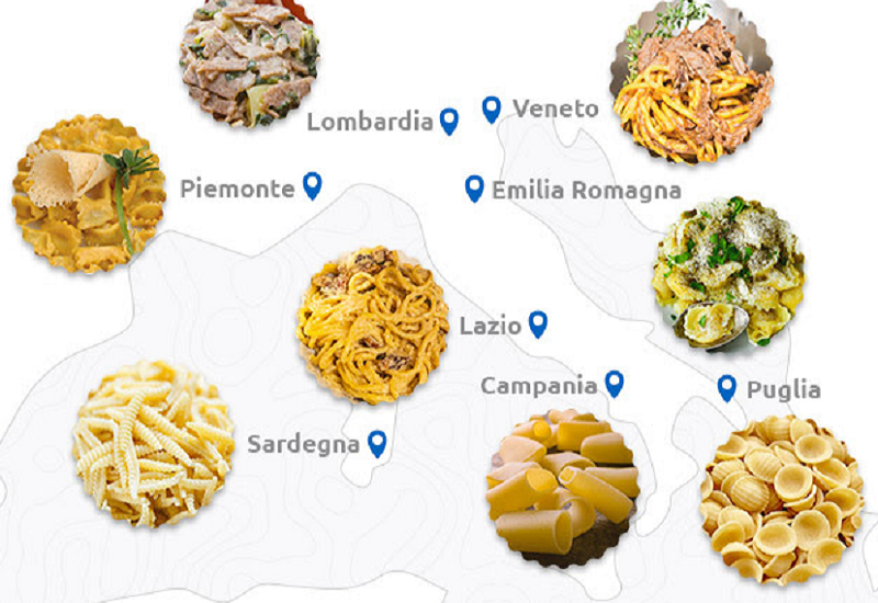 World Pasta Day, un viaggio nel piatto simbolo del Made in Italy